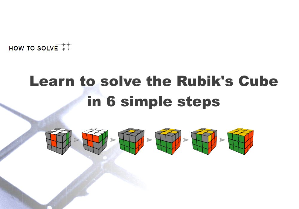 How To Solve The Yellow Corners Of The Rubik's Cube